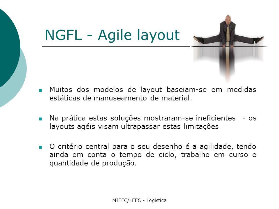 NGFL - Agile layout Muitos dos modelos de layout baseiam-se em medidas estáticas de manuseamento de material.