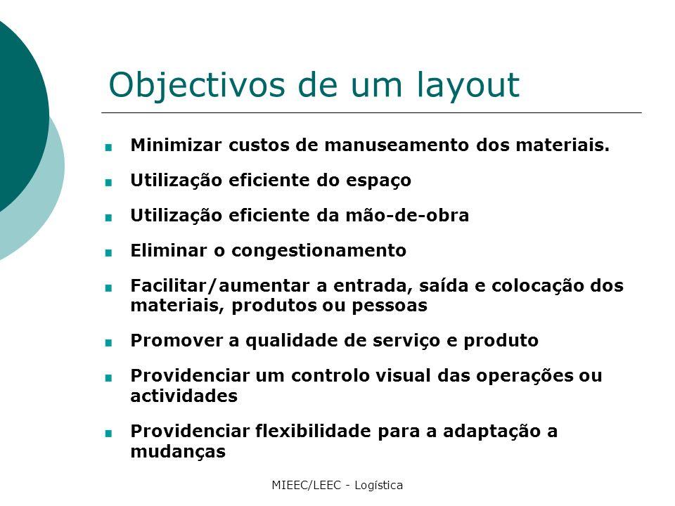 Objectivos de um layout Minimizar custos de manuseamento dos materiais.