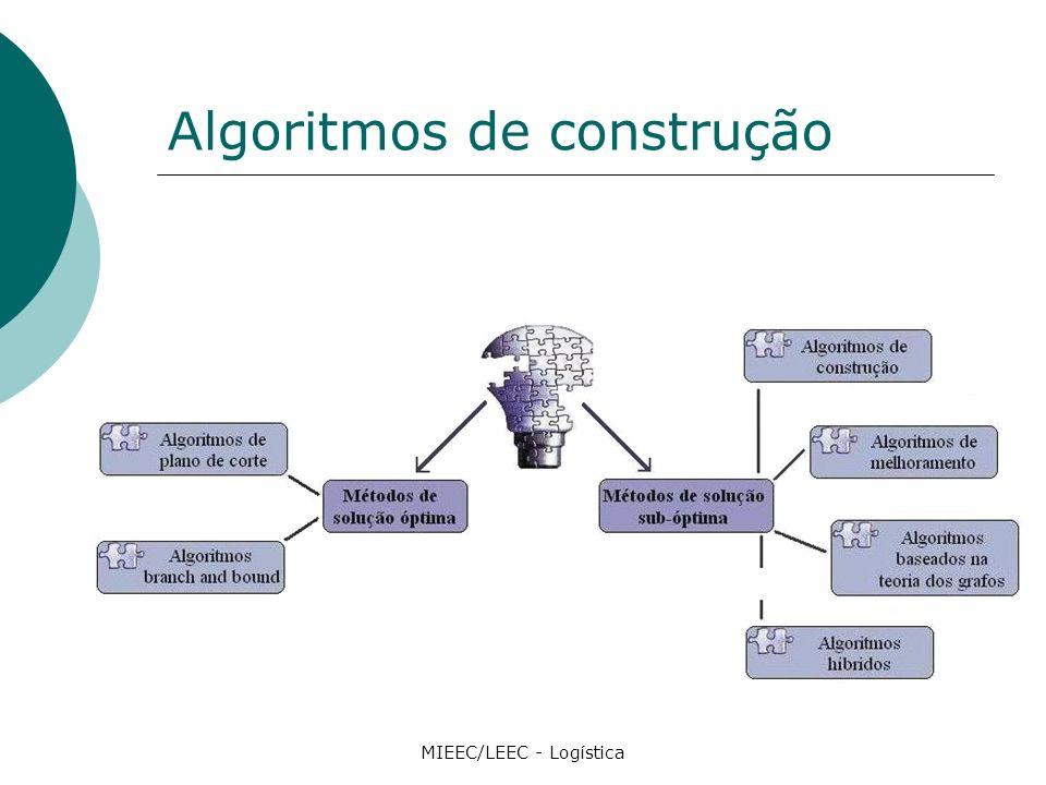 Algoritmos de construção MIEEC/LEEC - Logística