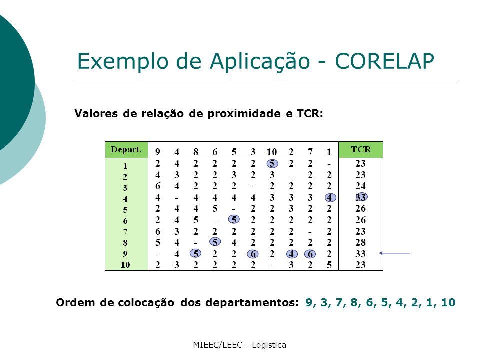 Exemplo de Aplicação - CORELAP MIEEC/LEEC - Logística Ordem de colocação dos departamentos: 9, 3, 7, 8, 6, 5, 4, 2, 1, 10 Valores de relação de proximidade e TCR: