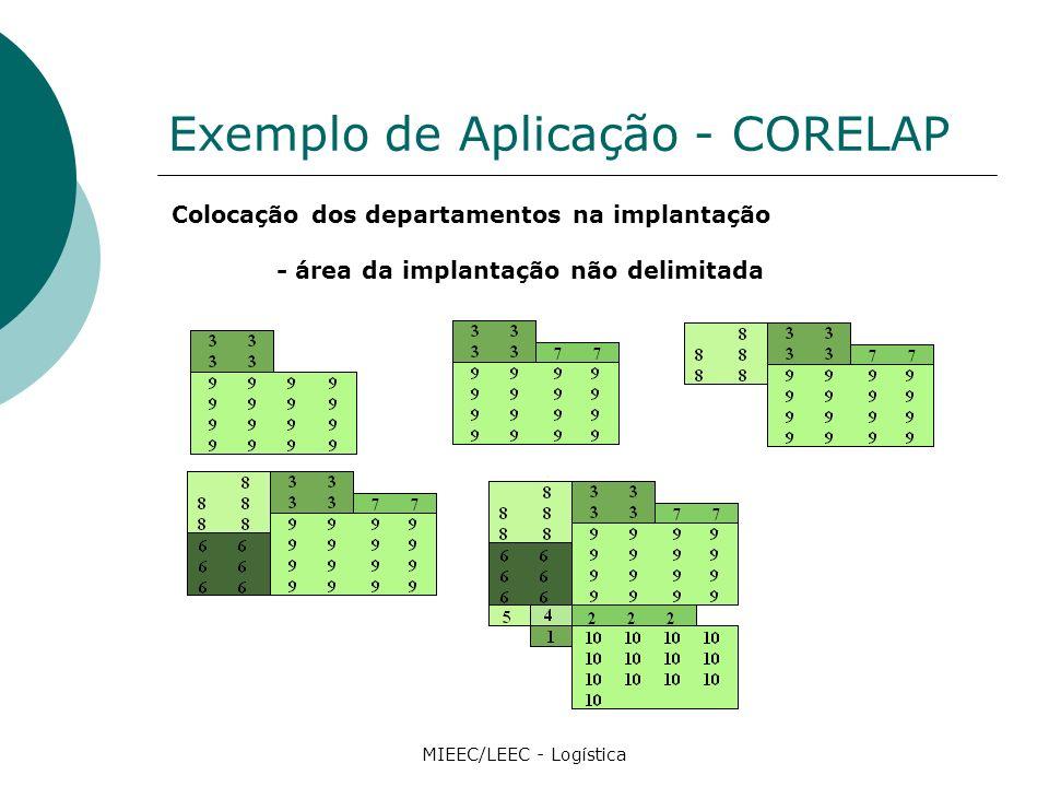 Exemplo de Aplicação - CORELAP MIEEC/LEEC - Logística Colocação dos departamentos na implantação - área da implantação não delimitada