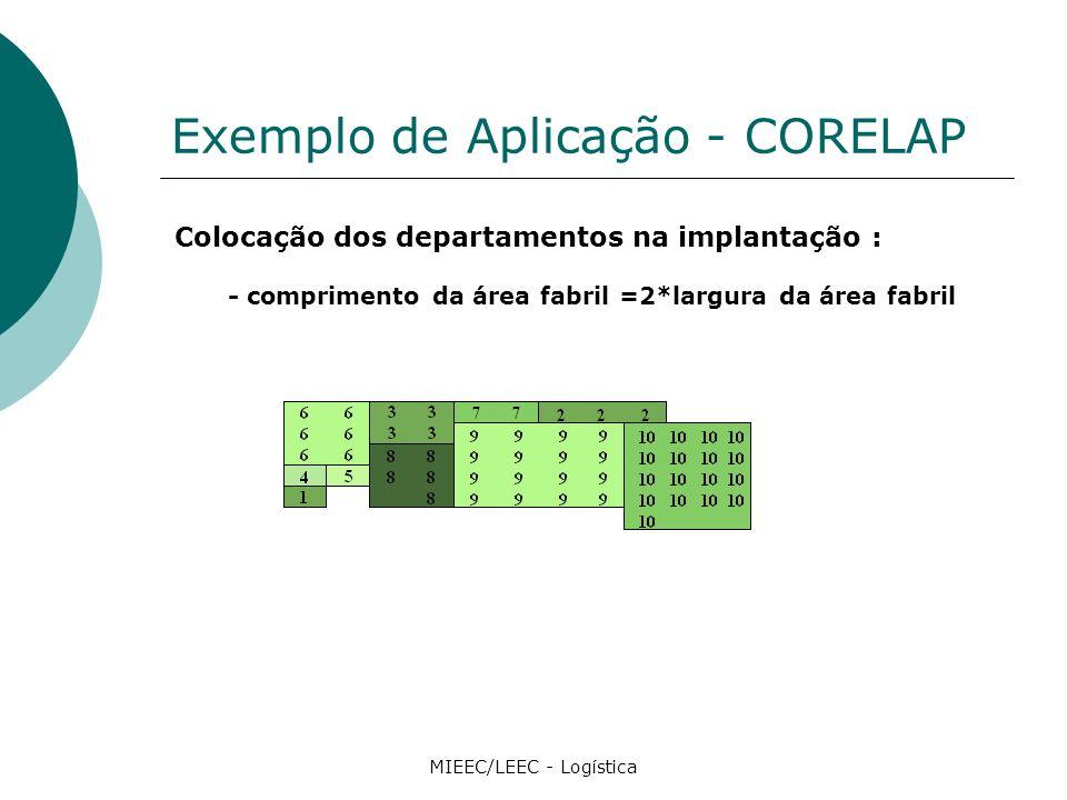 Exemplo de Aplicação - CORELAP MIEEC/LEEC - Logística Colocação dos departamentos na implantação : - comprimento da área fabril =2*largura da área fabril