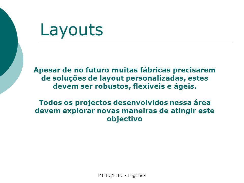 MIEEC/LEEC - Logística Layouts Apesar de no futuro muitas fábricas precisarem de soluções de layout personalizadas, estes devem ser robustos, flexíveis e ágeis.