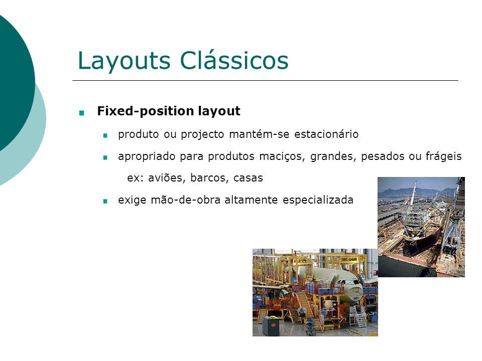 Layouts Clássicos Fixed-position layout produto ou projecto mantém-se estacionário apropriado para produtos maciços, grandes, pesados ou frágeis ex: aviões, barcos, casas exige mão-de-obra altamente especializada