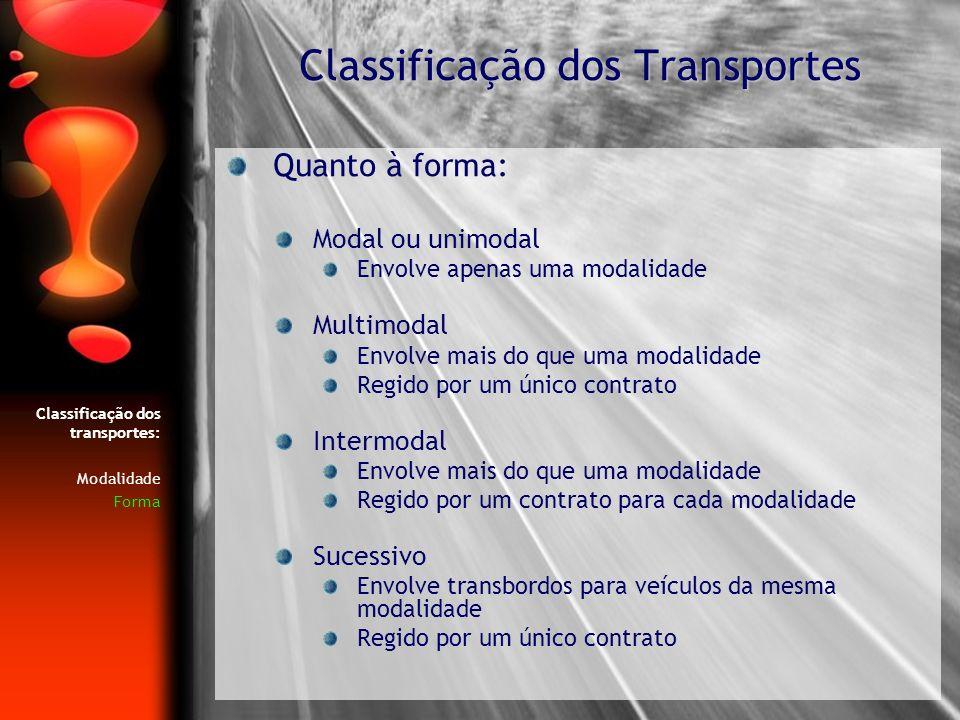 Quanto à forma: Modal ou unimodal Envolve apenas uma modalidade Multimodal Envolve mais do que uma modalidade Regido por um único contrato Intermodal