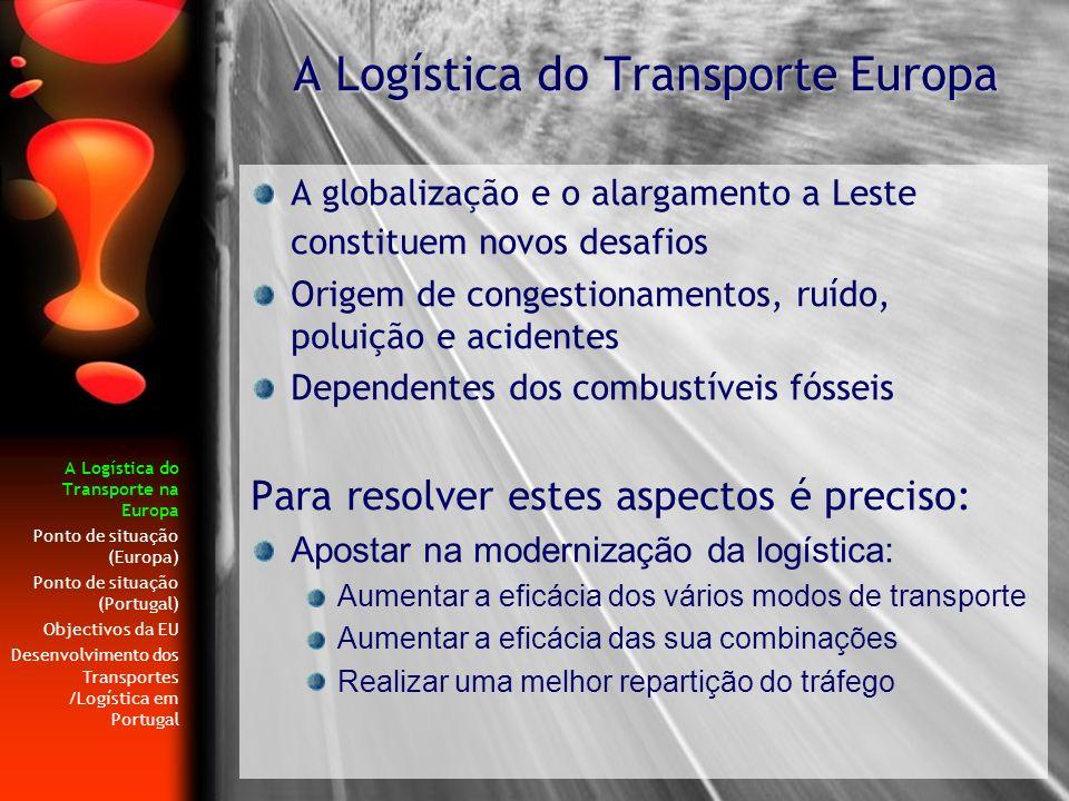 A Logística do Transporte na Europa Ponto de situação (Europa) Ponto de situação (Portugal) Objectivos da EU Desenvolvimento dos Transportes /Logístic
