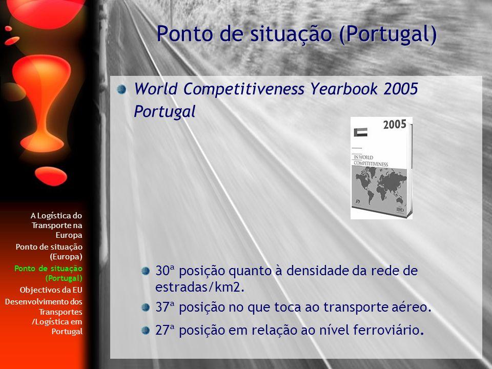 World Competitiveness Yearbook 2005 Portugal 30ª posição quanto à densidade da rede de estradas/km2. 37ª posição no que toca ao transporte aéreo. 27ª