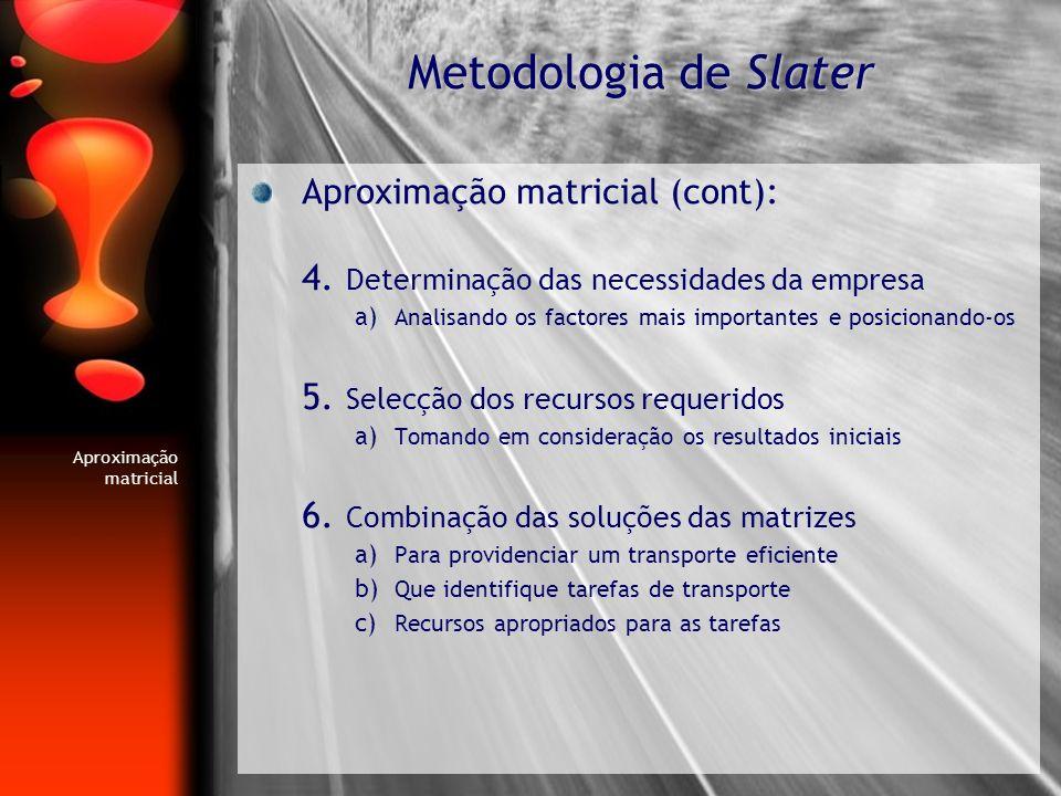 Aproximação matricial (cont): 4. Determinação das necessidades da empresa a) Analisando os factores mais importantes e posicionando-os 5. Selecção dos