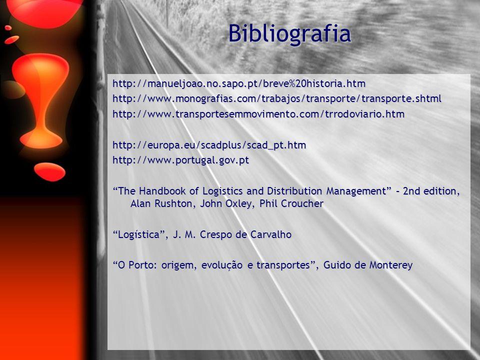 Bibliografia http://manueljoao.no.sapo.pt/breve%20historia.htmhttp://www.monografias.com/trabajos/transporte/transporte.shtmlhttp://www.transportesemm