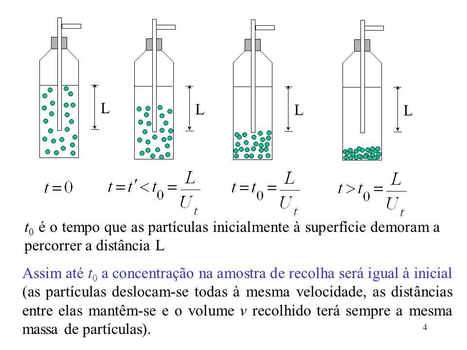 5 Para t > t 0 as partículas inicialmente á superfície já passaram a boca do tubo da pipeta e as amostras recolhidas terão uma massa nula de sólidos.