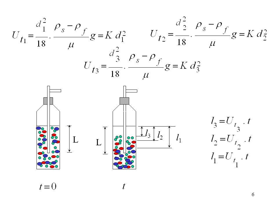7 Se se fizer uma recolha logo no início t=0 a massa de sólidos será dada por E esta será sempre a massa recolhida até as maiores partículas, diâmetro d 1, passarem na extremidade da pipeta, i.e., desde 0 até A partir deste instante recolhe-se: