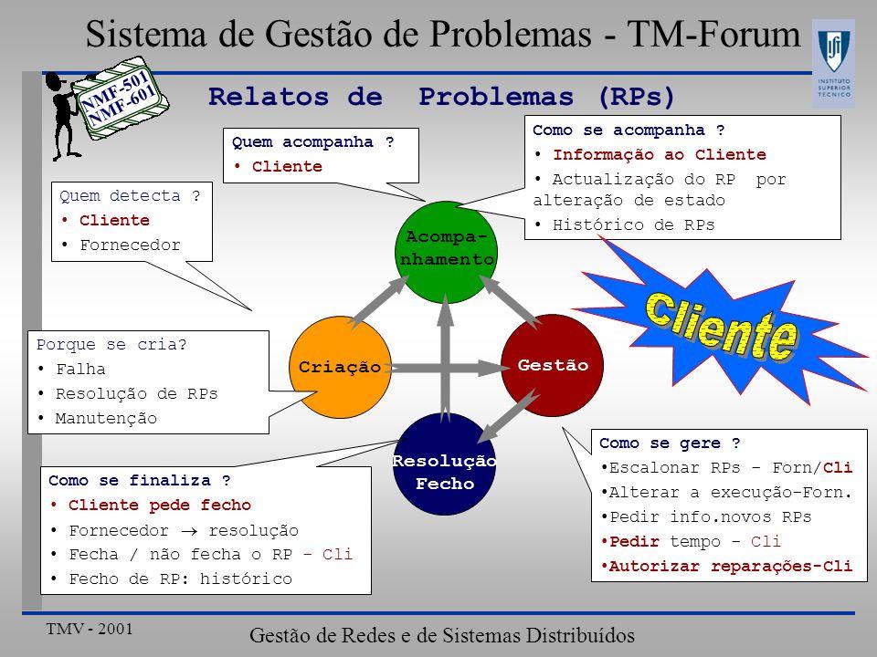 TMV - 2001 Gestão de Redes e de Sistemas Distribuídos Sistema de Gestão de Problemas - TM-Forum Relatos de Problemas (RPs) Acompa- nhamento Criação Co