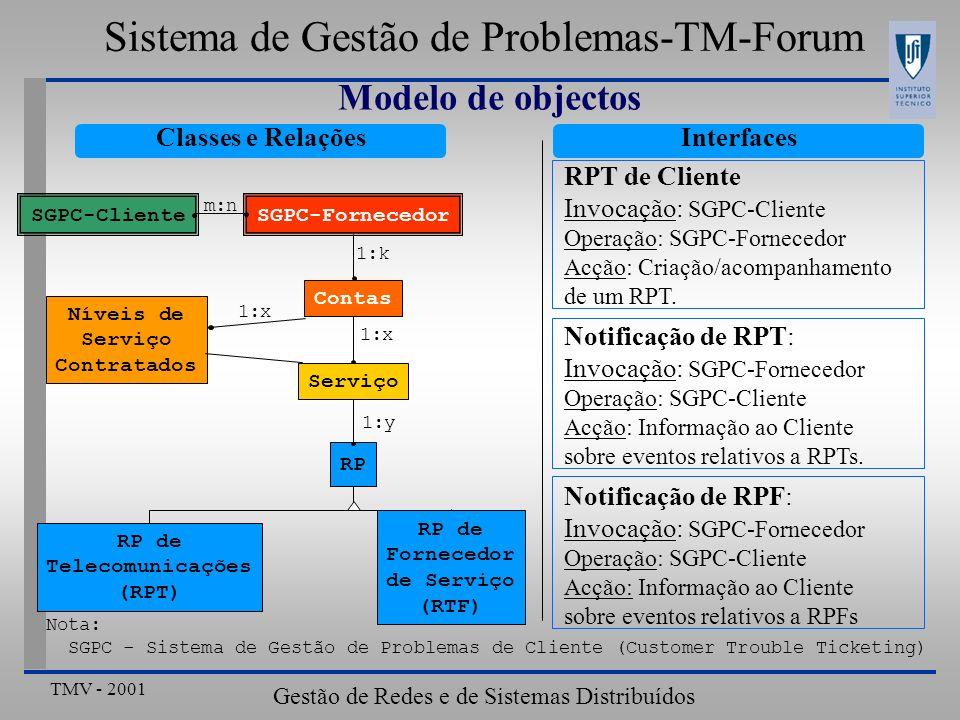 TMV - 2001 Gestão de Redes e de Sistemas Distribuídos Sistema de Gestão de Problemas-TM-Forum Modelo de objectos Nota: SGPC - Sistema de Gestão de Pro