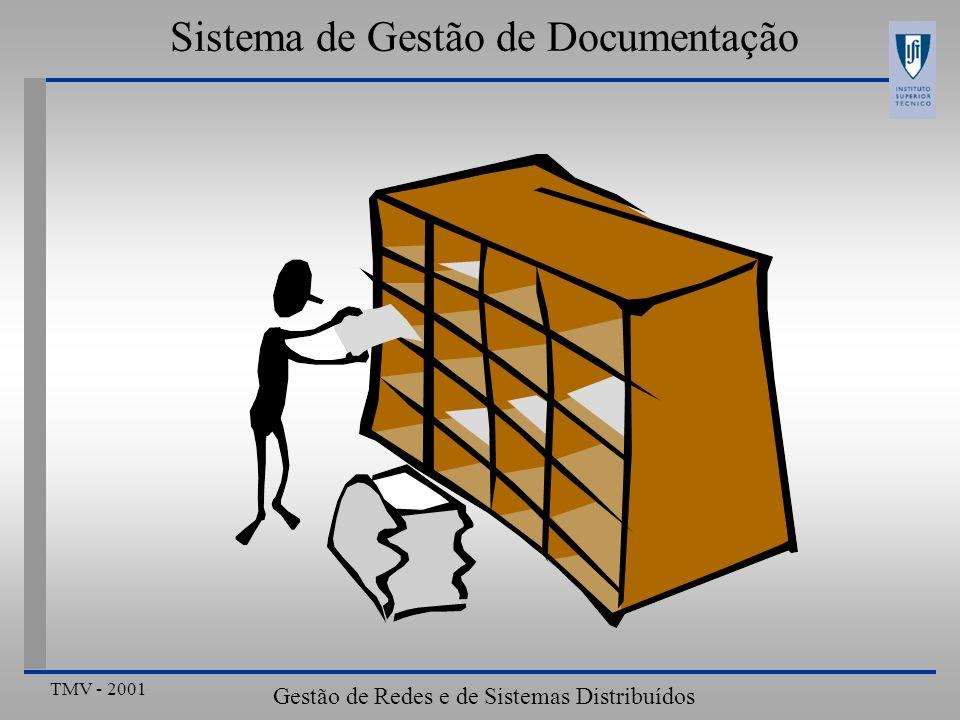 TMV - 2001 Gestão de Redes e de Sistemas Distribuídos Sistema de Gestão de Documentação