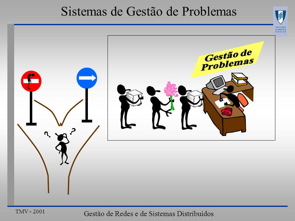 TMV - 2001 Gestão de Redes e de Sistemas Distribuídos Sistema de Gestão de Problemas Estrutura do Sistema de Gestão de Problemas (SGP) Base de Dados de Problemas Entrada Saída Acção Processamento Filtragem Diagnóstico Base de Dados de Conheci- mento Notificação de Problema Informação do Problema TTS Sistema Inteligente Acção a realizar Fluxo de Trabalho Filtragem e correlação Notificações Problemas (BD) Estatísticas Avaliação de QoS Causa da falta Reposição de serviço