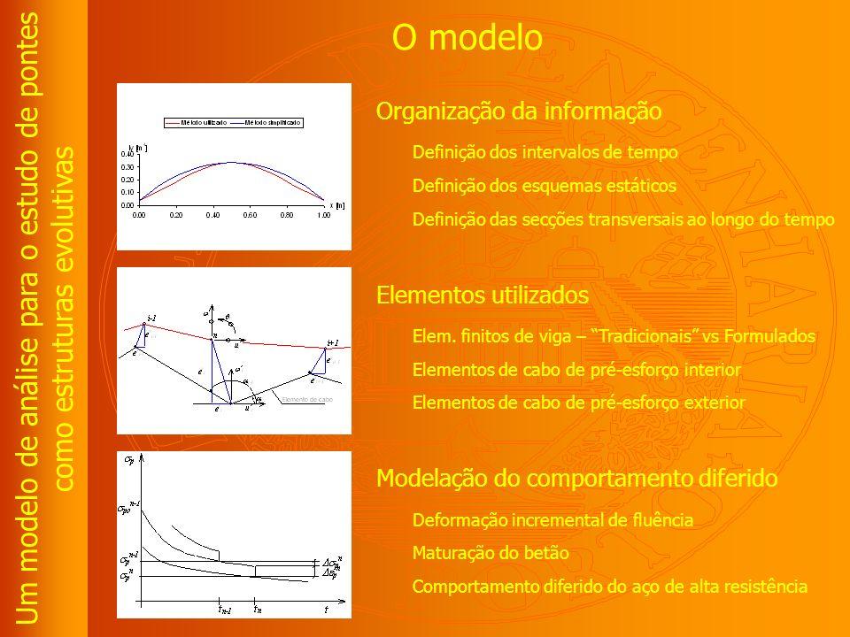Um modelo de análise para o estudo de pontes como estruturas evolutivas O modelo Organização da informação Definição dos intervalos de tempo Definição dos esquemas estáticos Definição das secções transversais ao longo do tempo Elementos utilizados Elem.