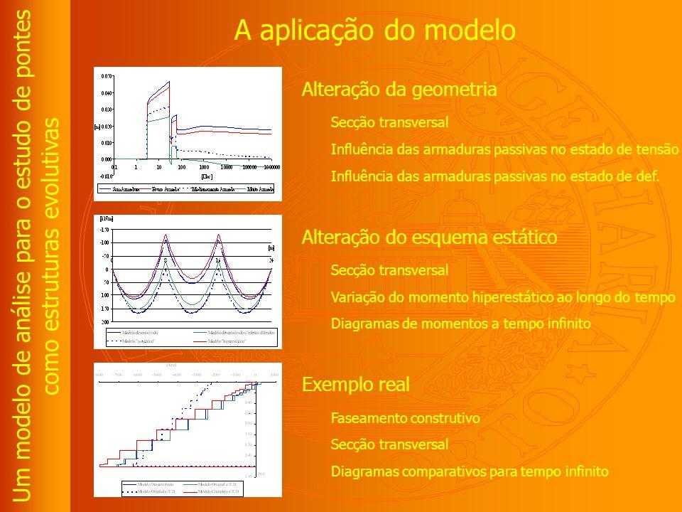 Um modelo de análise para o estudo de pontes como estruturas evolutivas A aplicação do modelo Alteração da geometria Secção transversal Influência das armaduras passivas no estado de tensão Influência das armaduras passivas no estado de def.