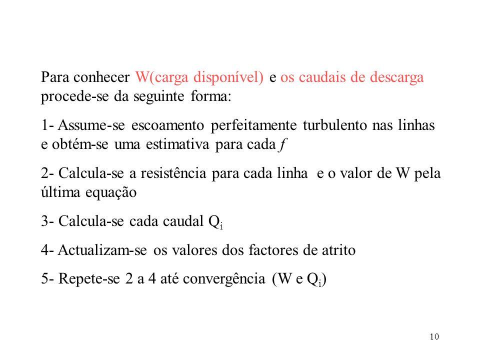 10 Para conhecer W(carga disponível) e os caudais de descarga procede-se da seguinte forma: 1- Assume-se escoamento perfeitamente turbulento nas linha