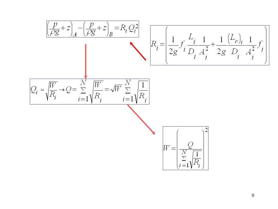 10 Para conhecer W(carga disponível) e os caudais de descarga procede-se da seguinte forma: 1- Assume-se escoamento perfeitamente turbulento nas linhas e obtém-se uma estimativa para cada f 2- Calcula-se a resistência para cada linha e o valor de W pela última equação 3- Calcula-se cada caudal Q i 4- Actualizam-se os valores dos factores de atrito 5- Repete-se 2 a 4 até convergência (W e Q i )