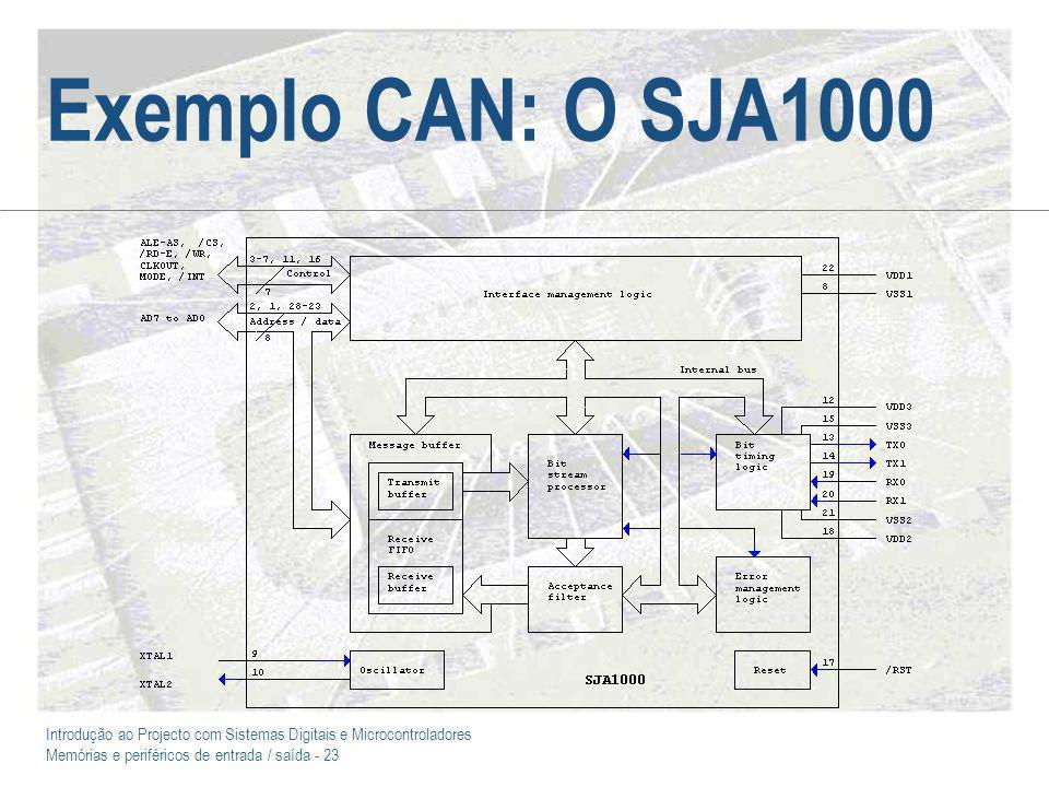 Introdução ao Projecto com Sistemas Digitais e Microcontroladores Memórias e periféricos de entrada / saída - 23 Exemplo CAN: O SJA1000