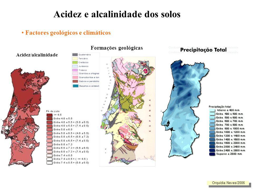 Parâmetros do solo: pH Distribuição da acidez e alcalinidade dos solos Hiperácido Ácido Sub-ácido Neutro Sub-alcalino pH < 5 - prejudica a nutrição e desenvolvimento de culturas com interesse agrícola Orquídia Neves/2006