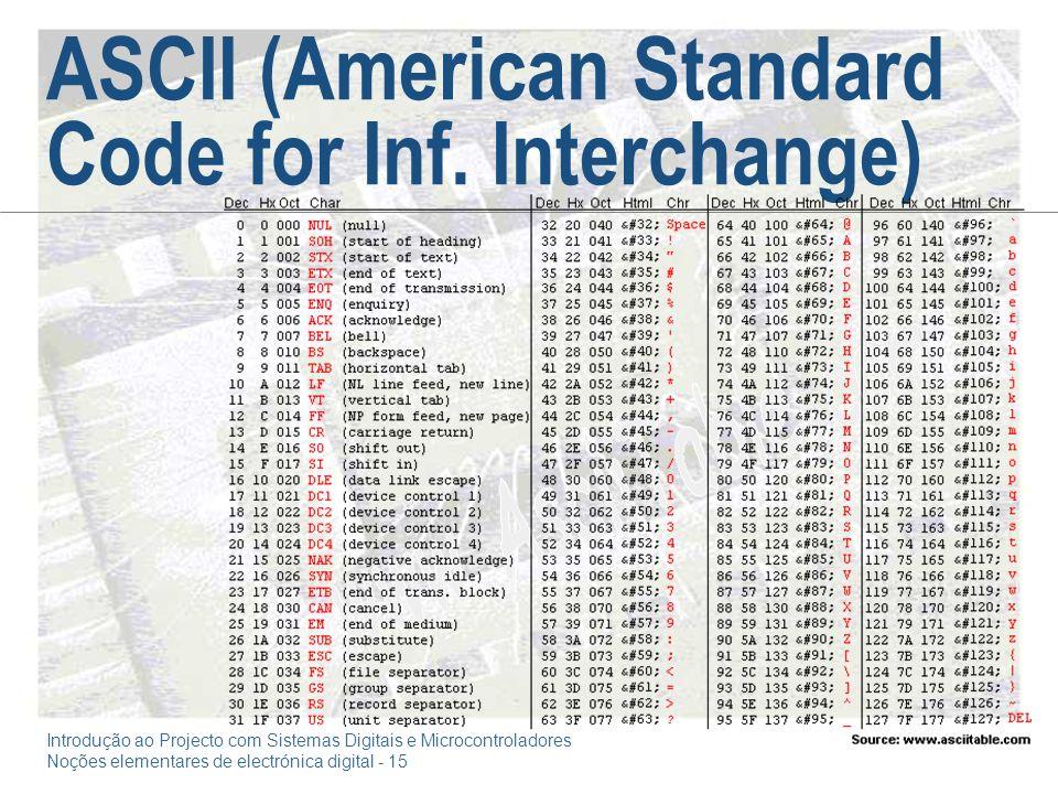 Introdução ao Projecto com Sistemas Digitais e Microcontroladores Noções elementares de electrónica digital - 15 ASCII (American Standard Code for Inf.