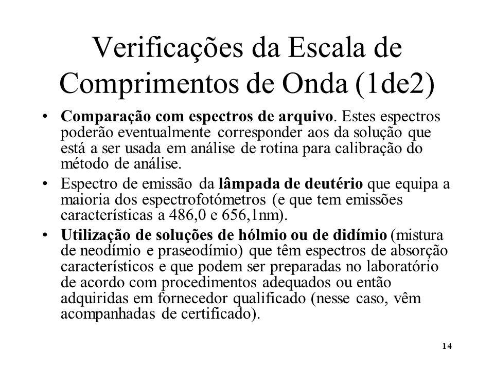 14 Verificações da Escala de Comprimentos de Onda (1de2) Comparação com espectros de arquivo. Estes espectros poderão eventualmente corresponder aos d