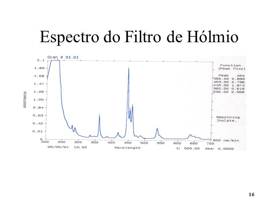 16 Espectro do Filtro de Hólmio