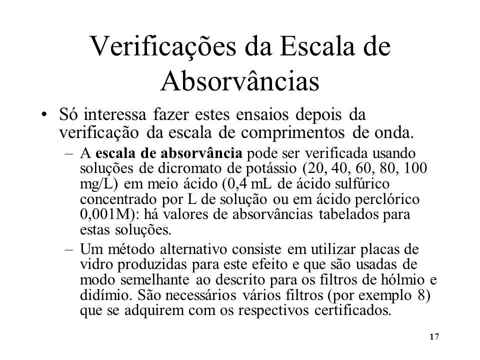 17 Verificações da Escala de Absorvâncias Só interessa fazer estes ensaios depois da verificação da escala de comprimentos de onda. –A escala de absor