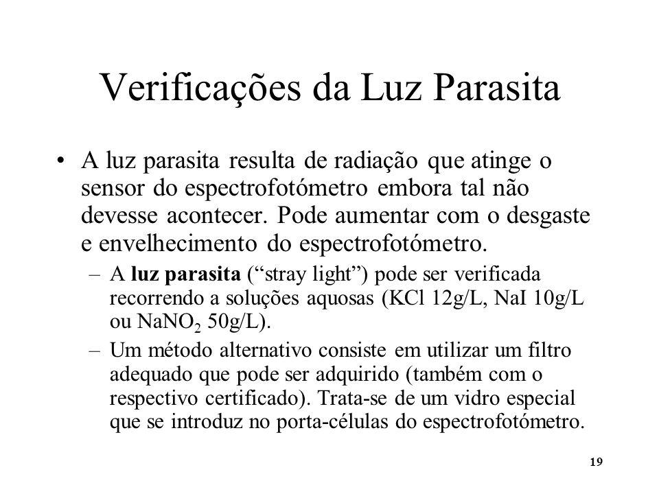 19 Verificações da Luz Parasita A luz parasita resulta de radiação que atinge o sensor do espectrofotómetro embora tal não devesse acontecer. Pode aum