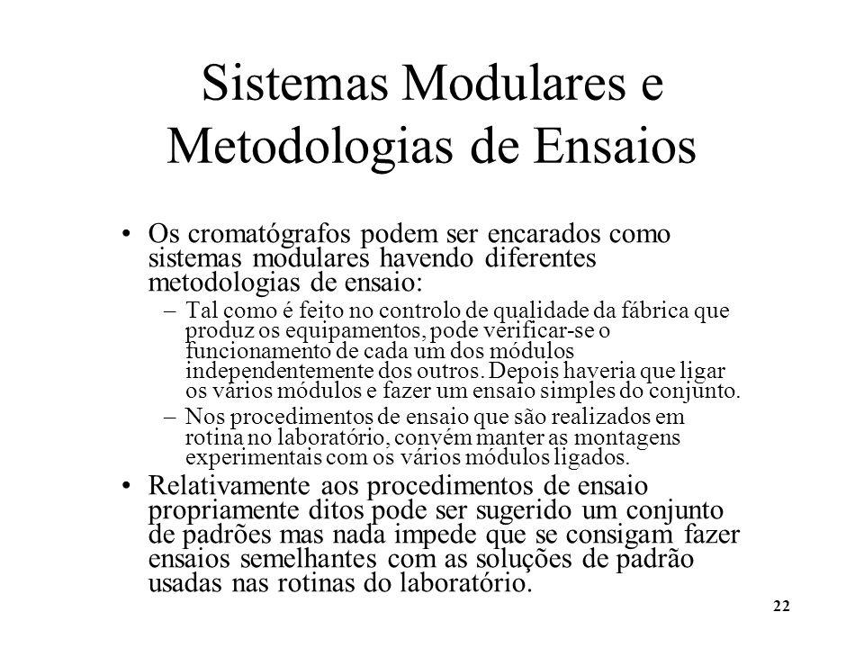 22 Sistemas Modulares e Metodologias de Ensaios Os cromatógrafos podem ser encarados como sistemas modulares havendo diferentes metodologias de ensaio