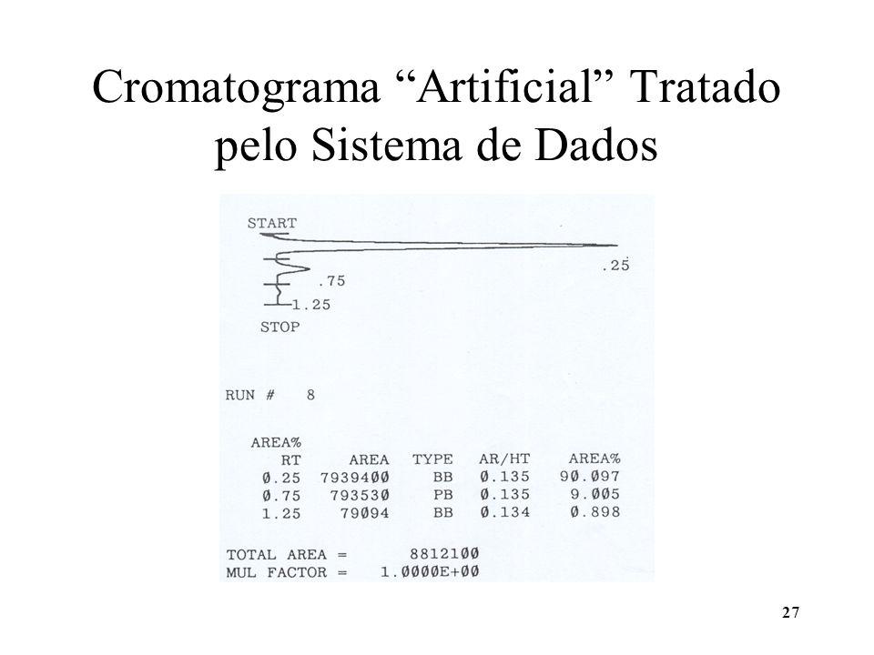 27 Cromatograma Artificial Tratado pelo Sistema de Dados