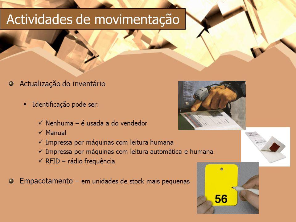Actualização do inventário Identificação pode ser: Nenhuma – é usada a do vendedor Manual Impressa por máquinas com leitura humana Impressa por máquin
