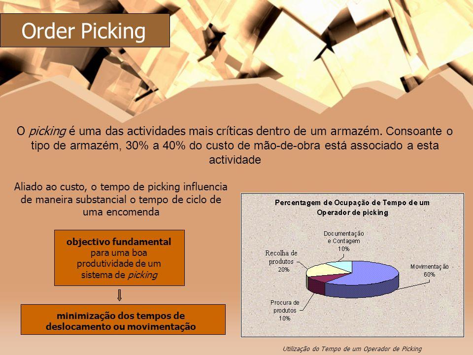 Utilização do Tempo de um Operador de Picking O picking é uma das actividades mais críticas dentro de um armazém. Consoante o tipo de armazém, 30% a 4
