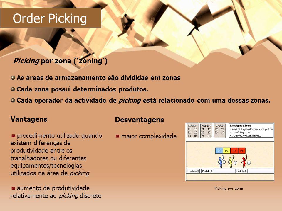 As áreas de armazenamento são divididas em zonas Cada zona possui determinados produtos. Cada operador da actividade de picking está relacionado com u
