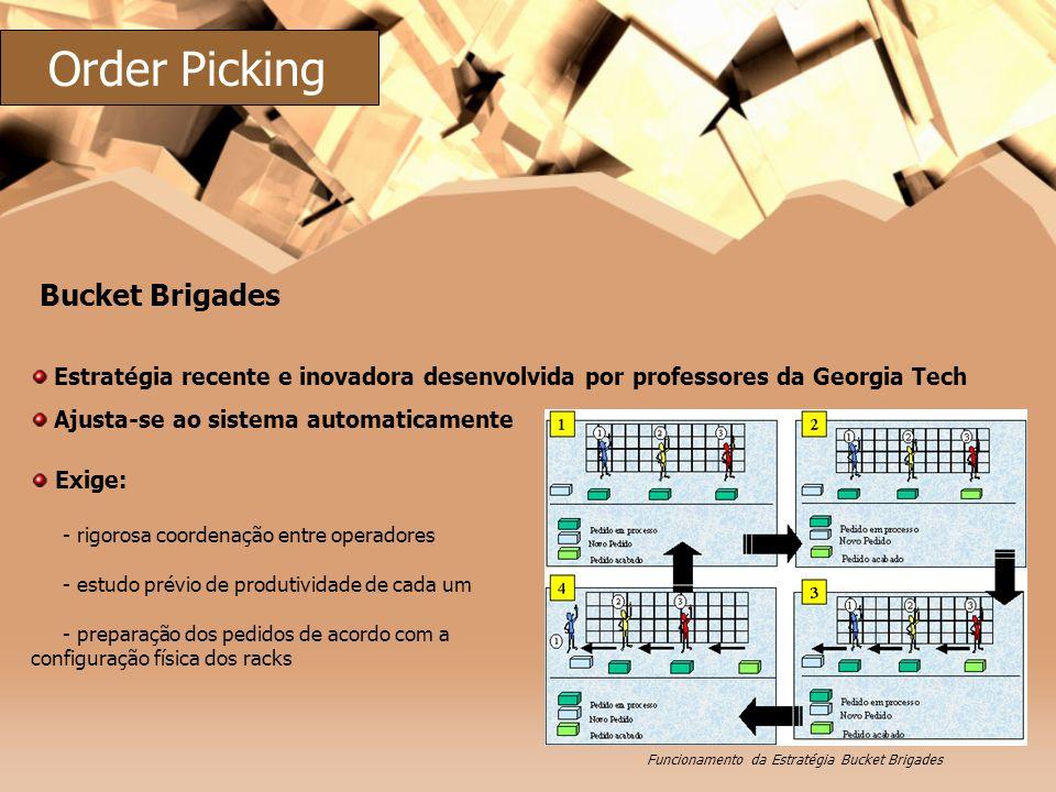 Bucket Brigades Estratégia recente e inovadora desenvolvida por professores da Georgia Tech Ajusta-se ao sistema automaticamente Funcionamento da Estr