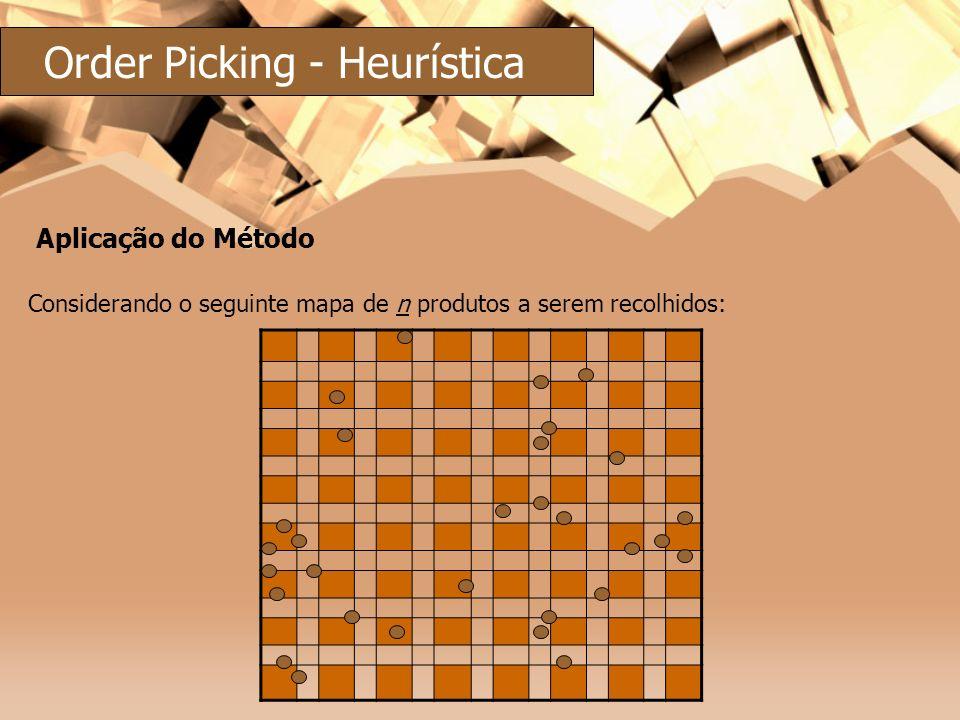 Considerando o seguinte mapa de n produtos a serem recolhidos: Aplicação do Método Order Picking - Heurística