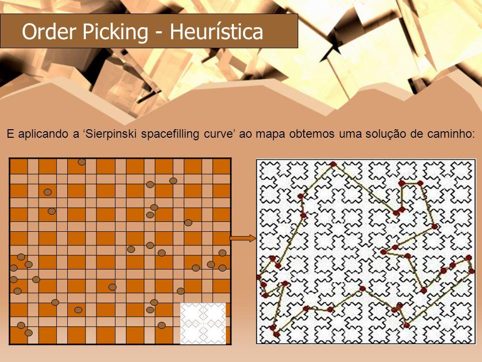 E aplicando a Sierpinski spacefilling curve ao mapa obtemos uma solução de caminho: Order Picking - Heurística