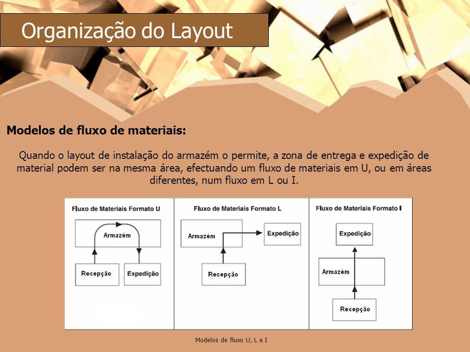 Modelos de fluxo U, L e I Organização do Layout Modelos de fluxo de materiais: Quando o layout de instalação do armazém o permite, a zona de entrega e