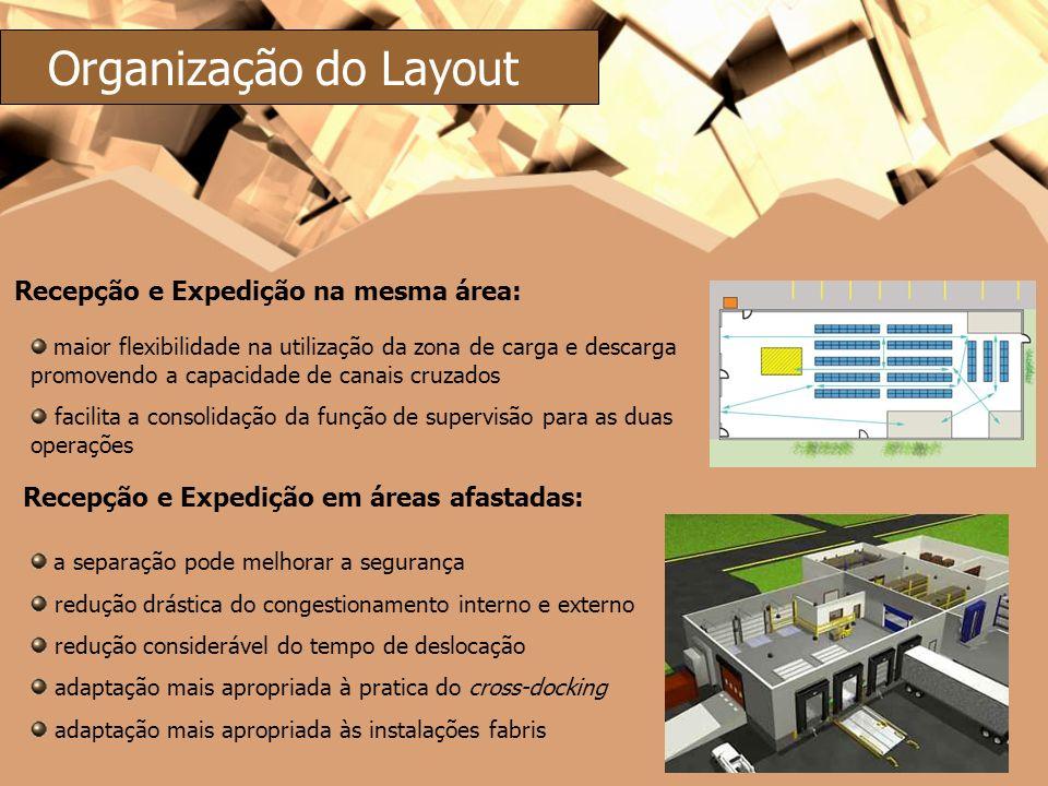 Organização do Layout Recepção e Expedição na mesma área: maior flexibilidade na utilização da zona de carga e descarga promovendo a capacidade de can