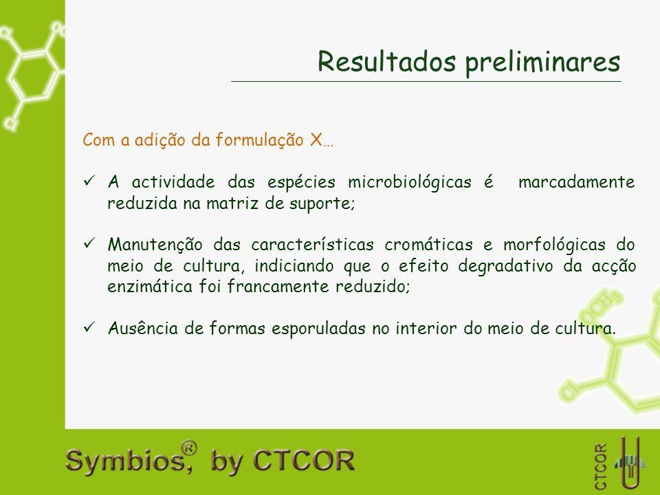 Resultados preliminares Com a adição da formulação X… A actividade das espécies microbiológicas é marcadamente reduzida na matriz de suporte; Manutenç