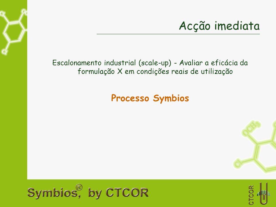 Acção imediata Escalonamento industrial (scale-up) - Avaliar a eficácia da formulação X em condições reais de utilização Processo Symbios