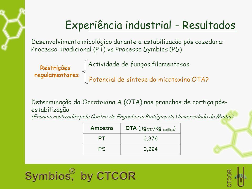 Experiência industrial - Resultados Desenvolvimento micológico durante a estabilização pós cozedura: Processo Tradicional (PT) vs Processo Symbios (PS