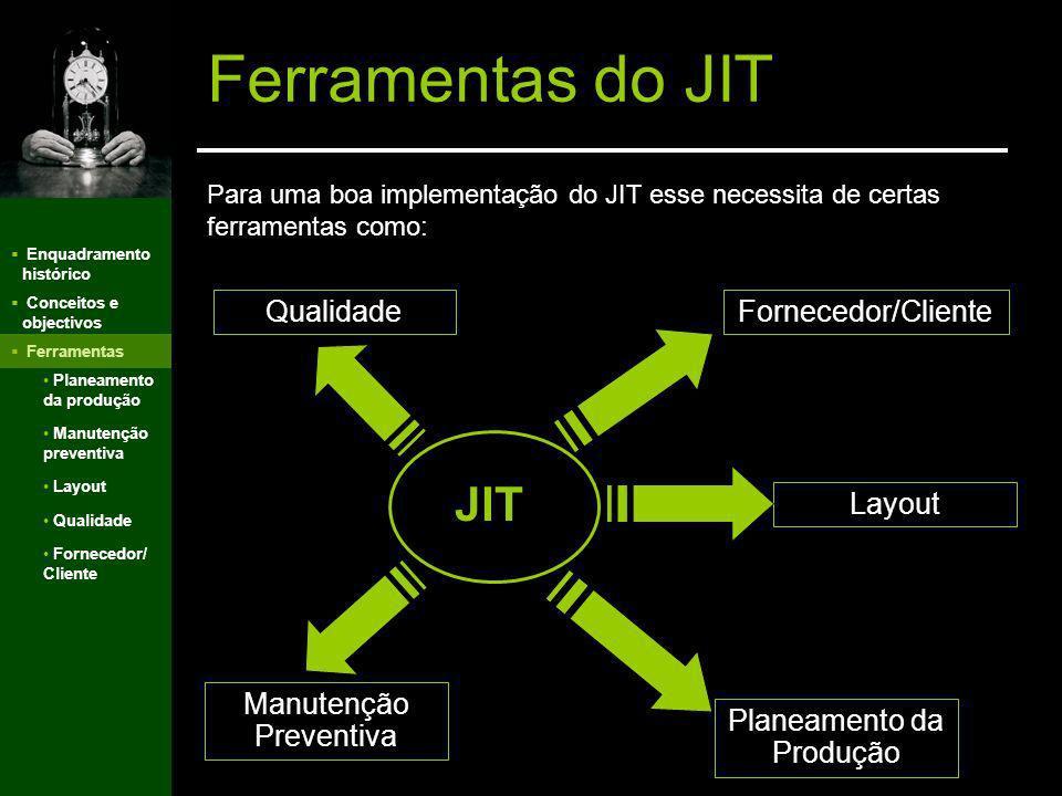 Enquadramento histórico Conceitos e objectivos Ferramentas Problemas JIT Os stock tendem a cobrir os problemas, que nunca serão resolvidos. As rochas