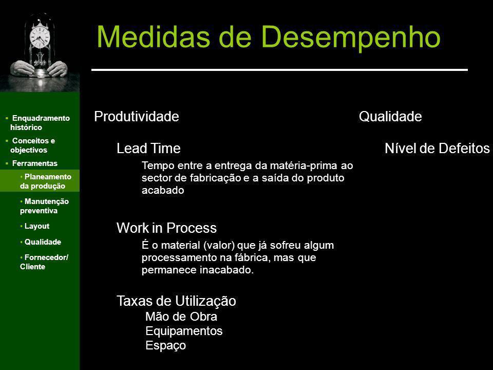 Estabiliza as necessidades dos recursos de produção Redução dos lead times para o cliente Redução da capacidade produtiva requerida Enquadramento hist