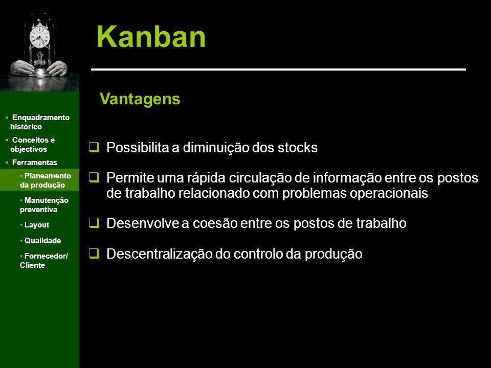 Enquadramento histórico Conceitos e objectivos Ferramentas Kanban Planeamento da produção Manutenção preventiva Layout Qualidade Fornecedor/ Cliente Q
