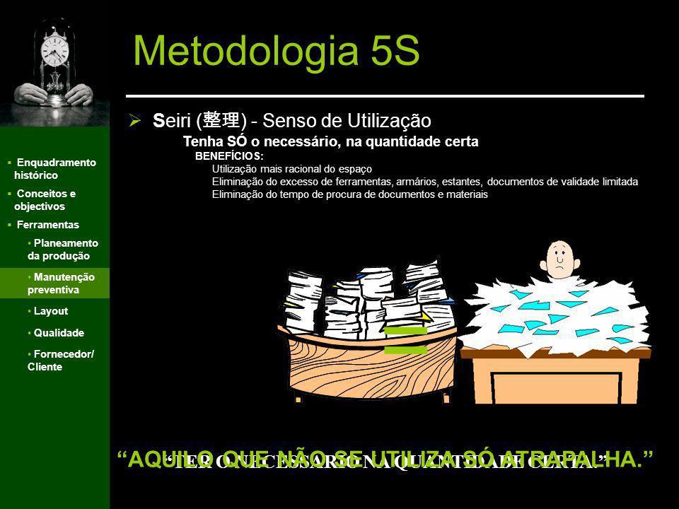 Enquadramento histórico Conceitos e objectivos Ferramentas Metodologia 5S Seiri ( ) - Senso de Utilização Seiton ( ) - Senso de Organização Seiso ( )