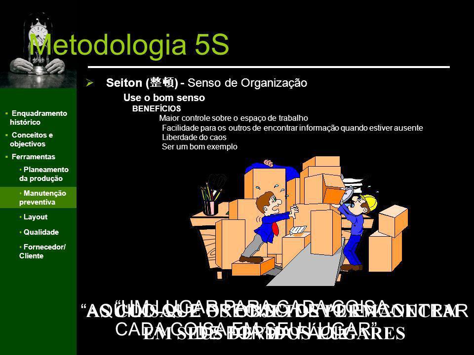 Enquadramento histórico Conceitos e objectivos Ferramentas Metodologia 5S Seiri ( ) - Senso de Utilização –Tenha SÓ o necessário, na quantidade certa