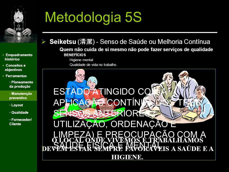 Enquadramento histórico Conceitos e objectivos Ferramentas Metodologia 5S Planeamento da produção Manutenção preventiva Layout Qualidade Fornecedor/ C