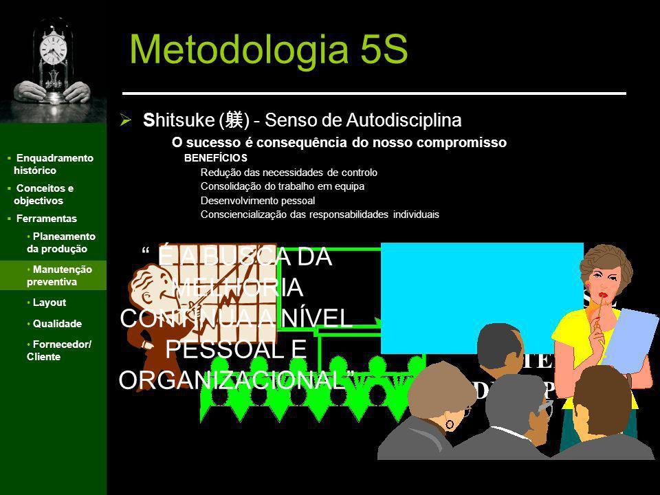 Enquadramento histórico Conceitos e objectivos Ferramentas Metodologia 5S Seiketsu ( ) - Senso de Saúde ou Melhoria Contínua –Quem não cuida de si mes